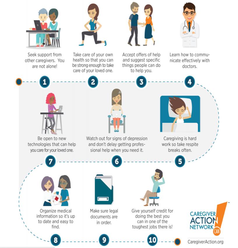 Caregiver Steps